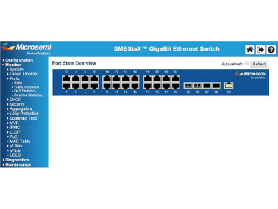 SMBStaX Linux Application Software Package for Managed Enterprise Switches