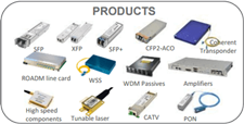finisar telecom products